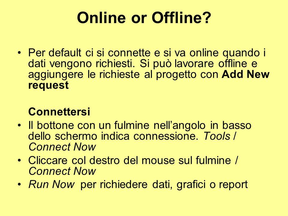 Programmi: Report on a single series Comprende utili reports.