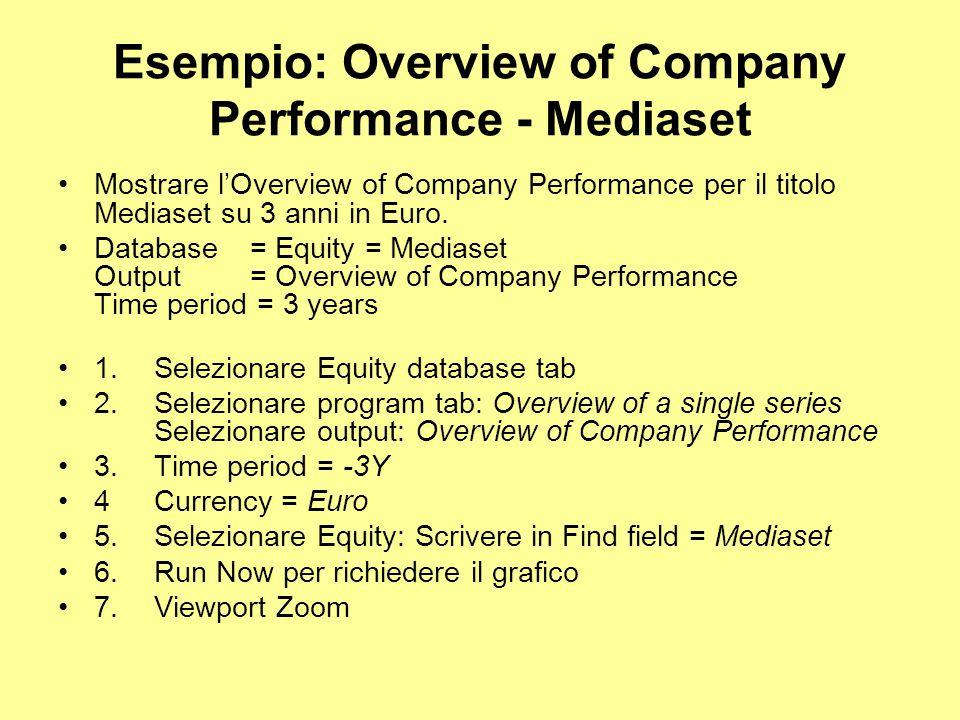 Summary Information Mostra tutte le informazioni disponibili sul bond.