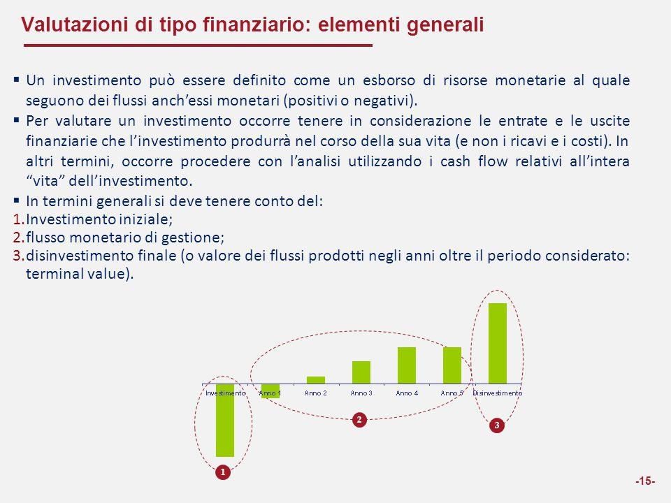 Valutazioni di tipo finanziario: elementi generali -15-  Un investimento può essere definito come un esborso di risorse monetarie al quale seguono de