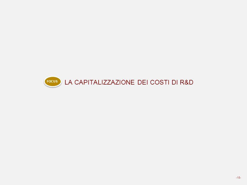 LA CAPITALIZZAZIONE DEI COSTI DI R&D -18- FOCUS