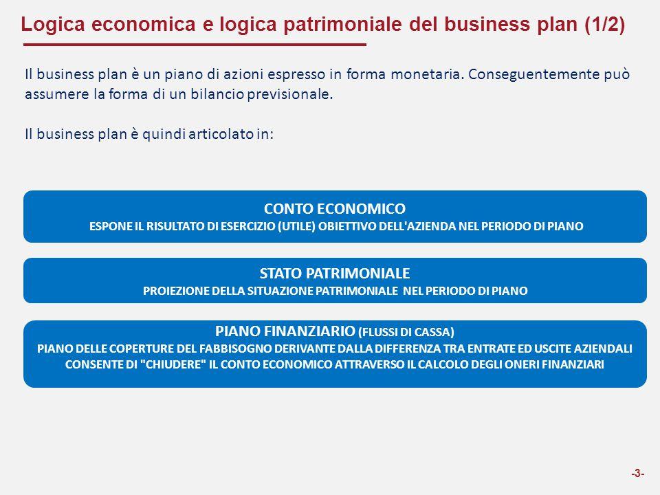 Logica economica e logica patrimoniale del business plan (1/2) -3- Il business plan è un piano di azioni espresso in forma monetaria. Conseguentemente