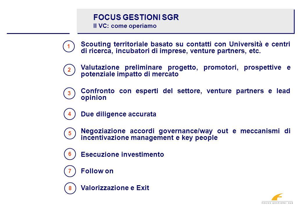 FOCUS GESTIONI SGR Il VC: come operiamo Scouting territoriale basato su contatti con Università e centri di ricerca, incubatori di imprese, venture partners, etc.