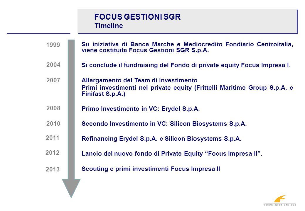 FOCUS GESTIONI SGR Case Studies: Silicon Biosystems S.p.A.