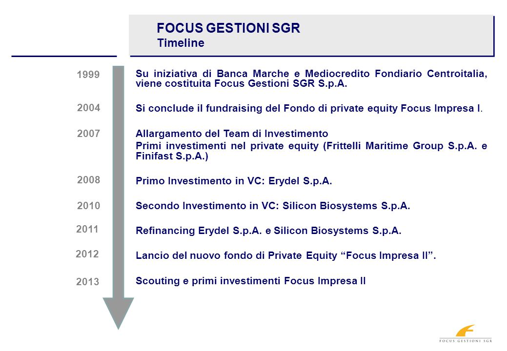 FOCUS GESTIONI SGR Business REAL ESTATE PRIVATE EQUITY FOCUS IMPRESA II FOCUS IMPRESA RETAIL R.E.