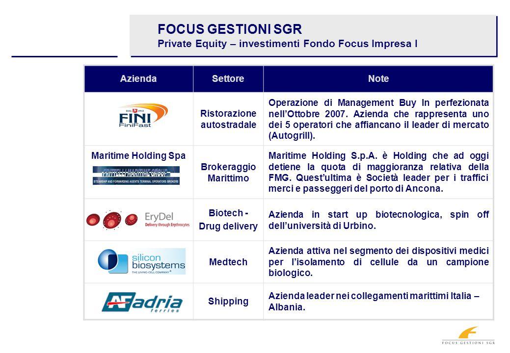 AziendaSettoreNote Ristorazione autostradale Operazione di Management Buy In perfezionata nell'Ottobre 2007.
