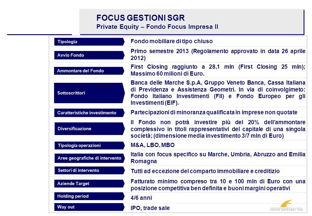 Fondo mobiliare di tipo chiuso Primo semestre 2013 (Regolamento approvato in data 26 aprile 2012) First Closing raggiunto a 28,1 mln (First Closing 25 mln); Massimo 60 milioni di Euro.