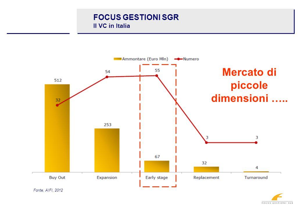 FOCUS GESTIONI SGR Il VC in Italia Mercato di piccole dimensioni ….. Fonte, AIFI, 2012