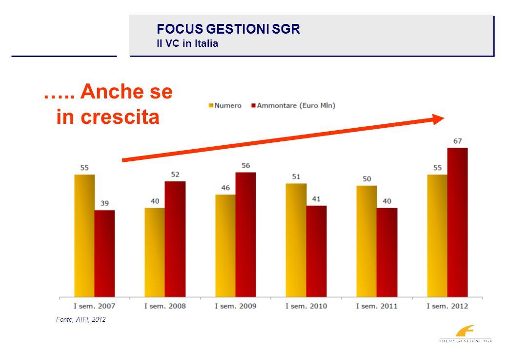 FOCUS GESTIONI SGR Il VC in Italia ….. Anche se in crescita Fonte, AIFI, 2012