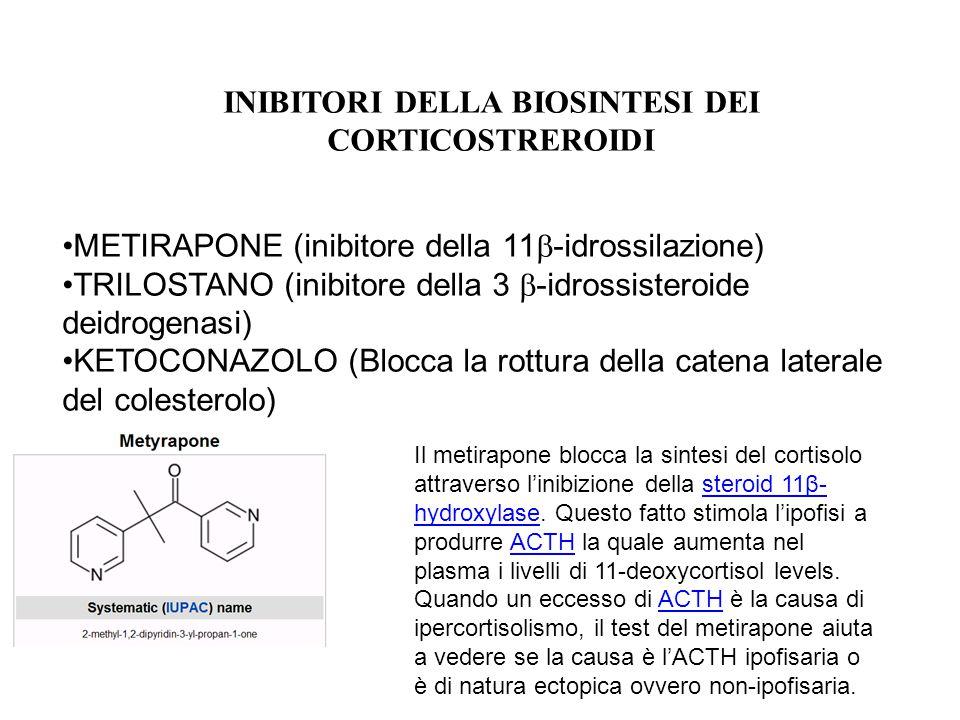 INIBITORI DELLA BIOSINTESI DEI CORTICOSTREROIDI METIRAPONE (inibitore della 11  -idrossilazione) TRILOSTANO (inibitore della 3  -idrossisteroide dei
