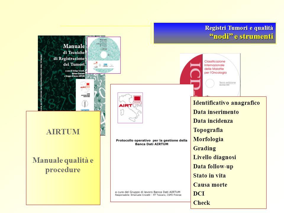 AIRTUM Manuale qualità e procedure Identificativo anagrafico Data inserimento Data incidenza Topografia Morfologia Grading Livello diagnosi Data follo