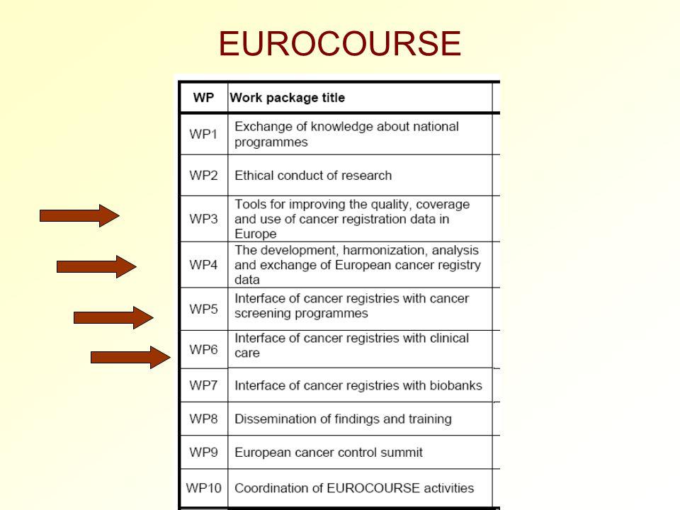 EUROCOURSE