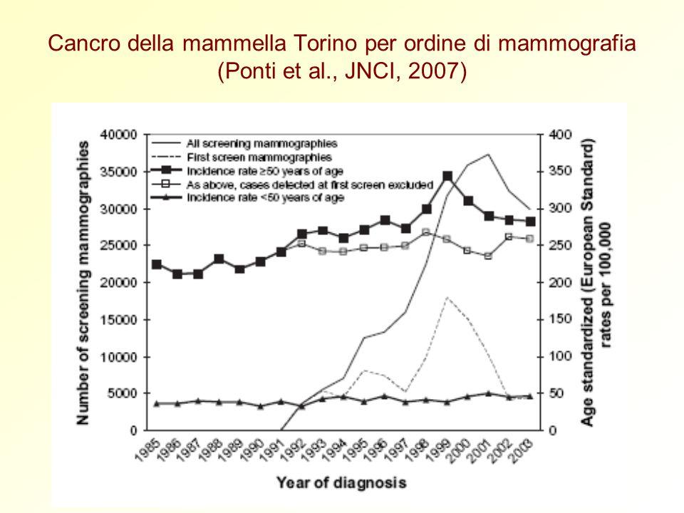 Cancro della mammella Torino per ordine di mammografia (Ponti et al., JNCI, 2007)