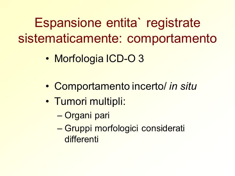 Espansione entita` registrate sistematicamente: comportamento Morfologia ICD-O 3 Comportamento incerto/ in situ Tumori multipli: –Organi pari –Gruppi