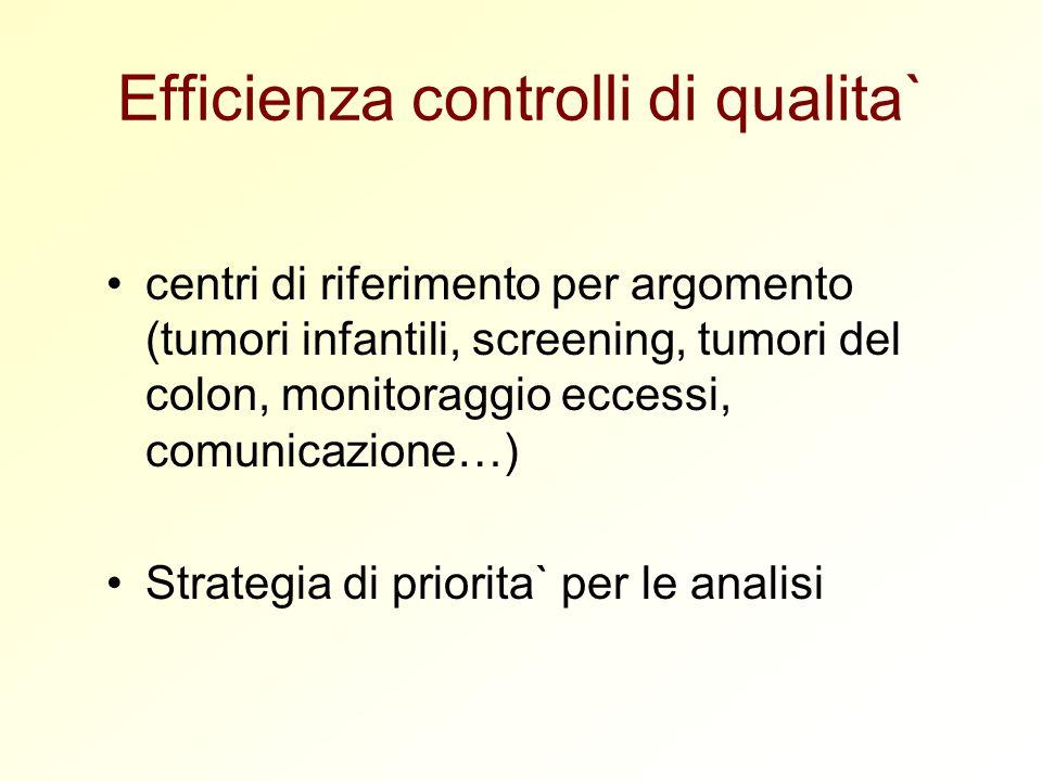 Efficienza controlli di qualita` centri di riferimento per argomento (tumori infantili, screening, tumori del colon, monitoraggio eccessi, comunicazio