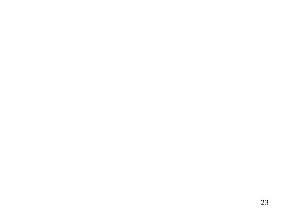 24 Organizzazione di M&V per la sorveglianza Stretta collaborazione con i reparti e il territorio ( garbage in, garbage out ) Assicurare una buona pratica di laboratorio e la ricerca di tutti i patogeni Tempestività diagnostica e nelle comunicazioni (apertura 7 giorni su 7, 24 ore su 24) Qualità dei dati in archivio Disporre di una ceppoteca (per studi epidemiologici)