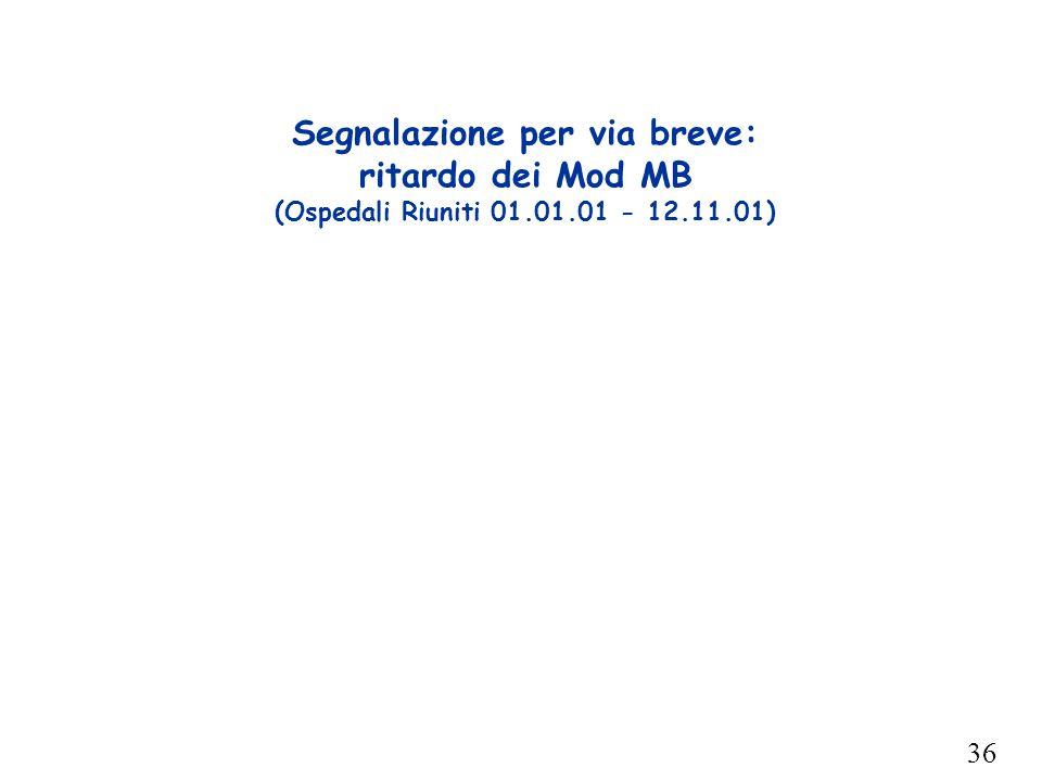 36 Segnalazione per via breve: ritardo dei Mod MB (Ospedali Riuniti 01.01.01 - 12.11.01)