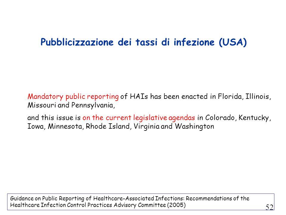 52 Pubblicizzazione dei tassi di infezione (USA) Mandatory public reporting of HAIs has been enacted in Florida, Illinois, Missouri and Pennsylvania,