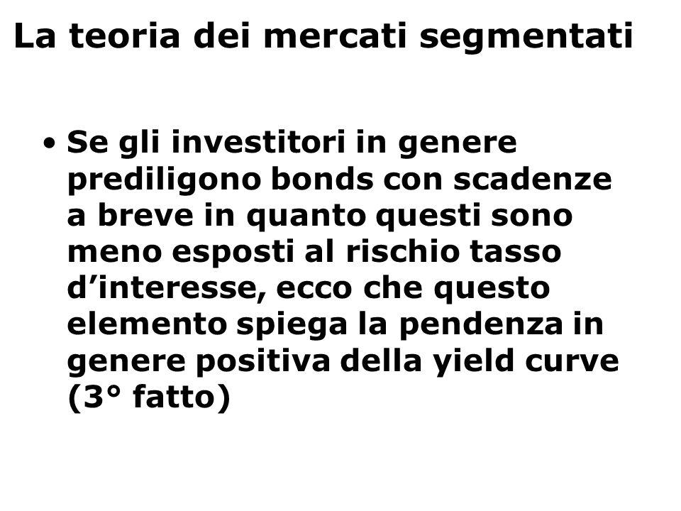 La teoria dei mercati segmentati Se gli investitori in genere prediligono bonds con scadenze a breve in quanto questi sono meno esposti al rischio tas