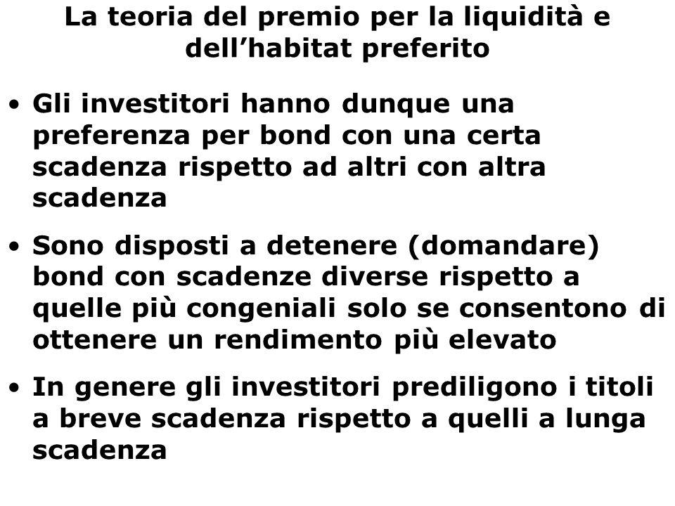 La teoria del premio per la liquidità e dell'habitat preferito Gli investitori hanno dunque una preferenza per bond con una certa scadenza rispetto ad