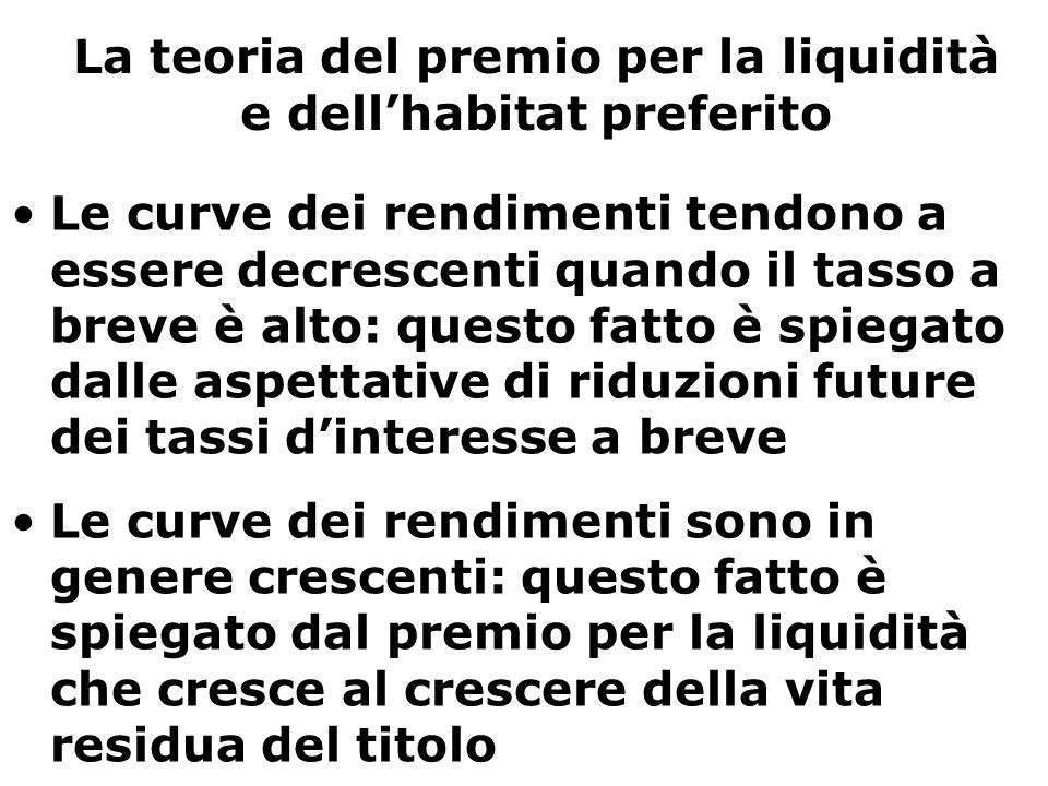 La teoria del premio per la liquidità e dell'habitat preferito Le curve dei rendimenti tendono a essere decrescenti quando il tasso a breve è alto: qu