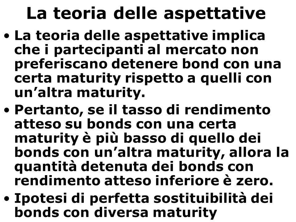 La teoria delle aspettative Supponiamo vi sia un capitale da investire pari a 1 (un milione di) Euro.