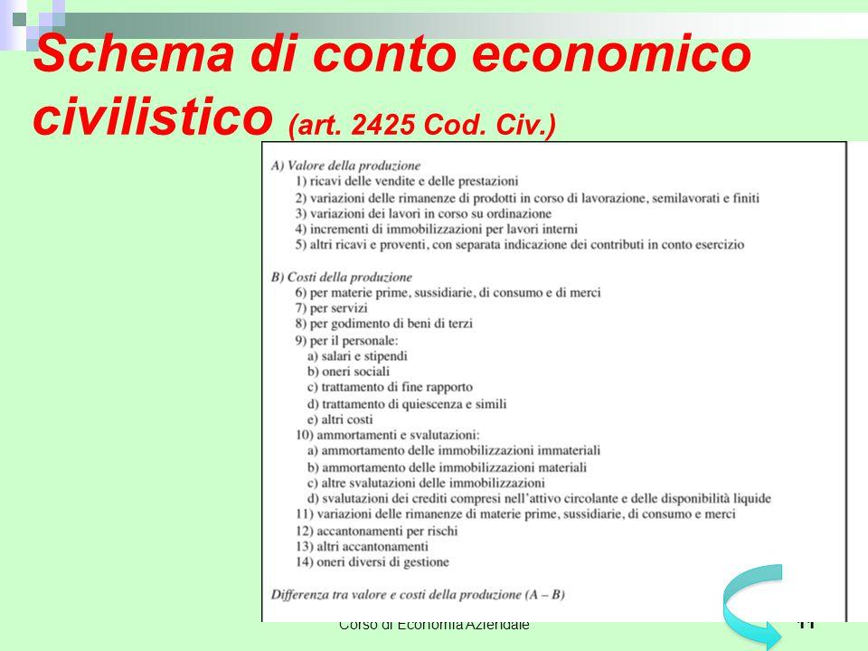 Schema di conto economico civilistico (art. 2425 Cod. Civ.) Corso di Economia Aziendale 11