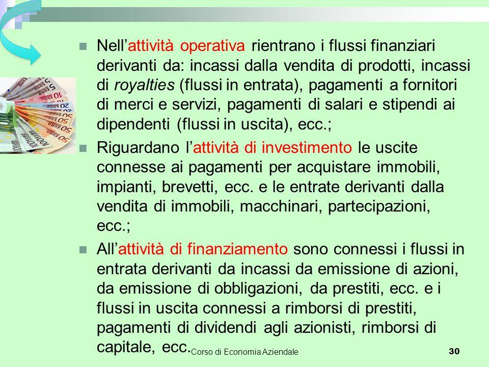 Nell'attività operativa rientrano i flussi finanziari derivanti da: incassi dalla vendita di prodotti, incassi di royalties (flussi in entrata), pagam