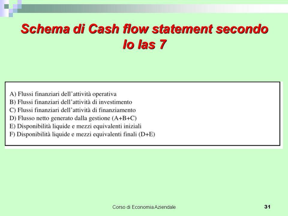 Schema di Cash flow statement secondo lo Ias 7 Corso di Economia Aziendale 31