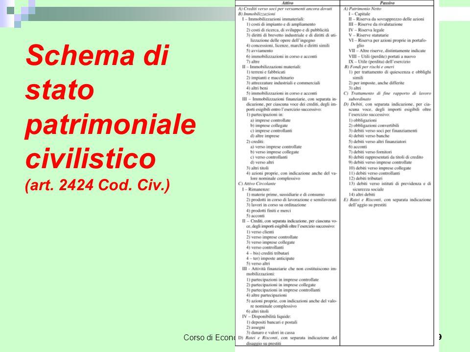 Schema di stato patrimoniale civilistico (art. 2424 Cod. Civ.) Corso di Economia Aziendale 9