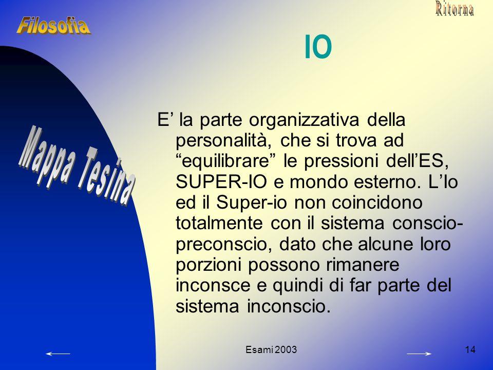 """Esami 200314 IO E' la parte organizzativa della personalità, che si trova ad """"equilibrare"""" le pressioni dell'ES, SUPER-IO e mondo esterno. L'Io ed il"""