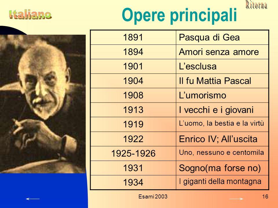 Esami 200316 Opere principali 1891Pasqua di Gea 1894Amori senza amore 1901L'esclusa 1904Il fu Mattia Pascal 1908L'umorismo 1913I vecchi e i giovani 19