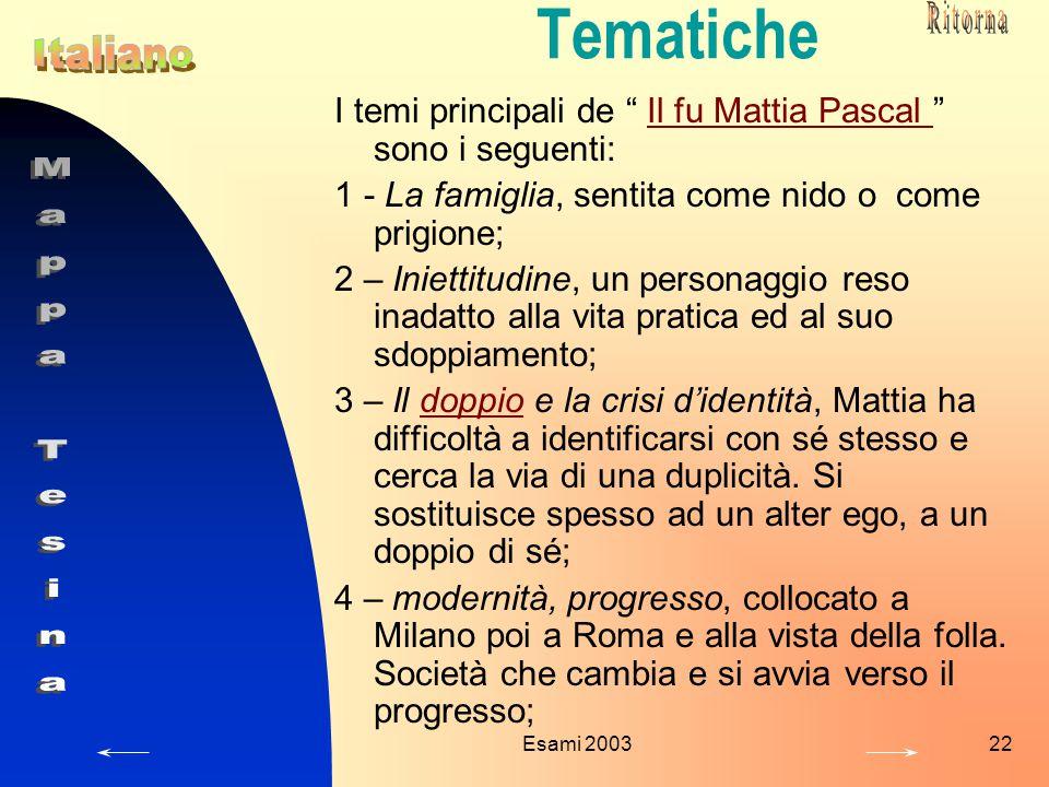 Esami 200322 Tematiche I temi principali de Il fu Mattia Pascal sono i seguenti:Il fu Mattia Pascal 1 - La famiglia, sentita come nido o come prigione; 2 – Iniettitudine, un personaggio reso inadatto alla vita pratica ed al suo sdoppiamento; 3 – Il doppio e la crisi d'identità, Mattia ha difficoltà a identificarsi con sé stesso e cerca la via di una duplicità.