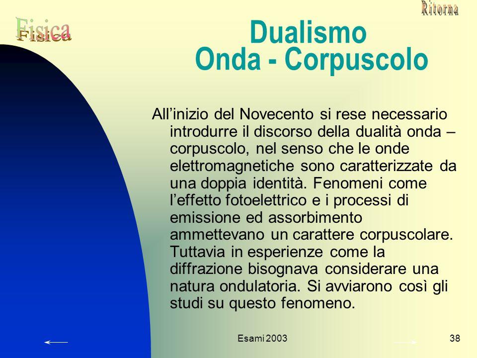 Esami 200338 Dualismo Onda - Corpuscolo All'inizio del Novecento si rese necessario introdurre il discorso della dualità onda – corpuscolo, nel senso che le onde elettromagnetiche sono caratterizzate da una doppia identità.