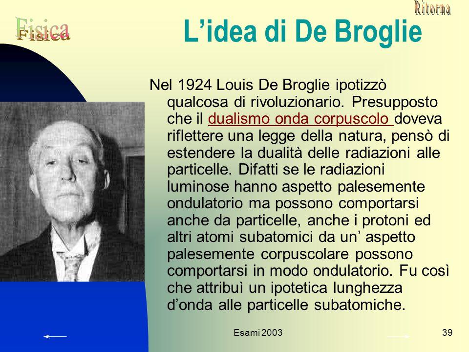 Esami 200339 L'idea di De Broglie Nel 1924 Louis De Broglie ipotizzò qualcosa di rivoluzionario. Presupposto che il dualismo onda corpuscolo doveva ri