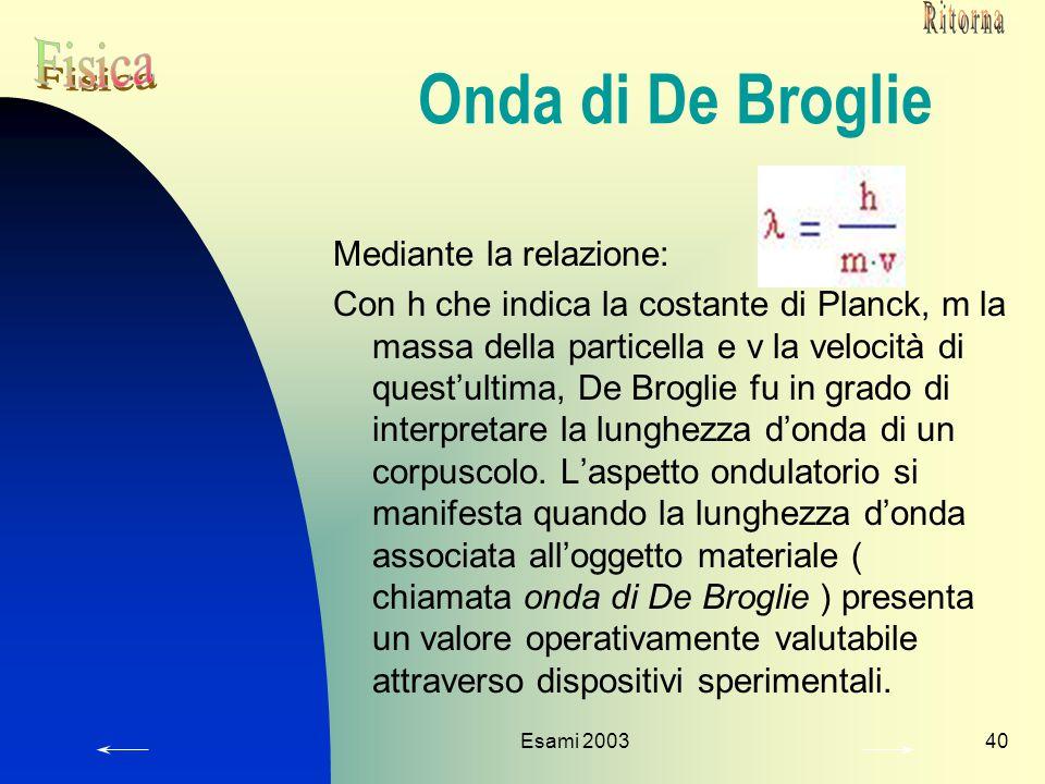 Esami 200340 Onda di De Broglie Mediante la relazione: Con h che indica la costante di Planck, m la massa della particella e v la velocità di quest'ultima, De Broglie fu in grado di interpretare la lunghezza d'onda di un corpuscolo.