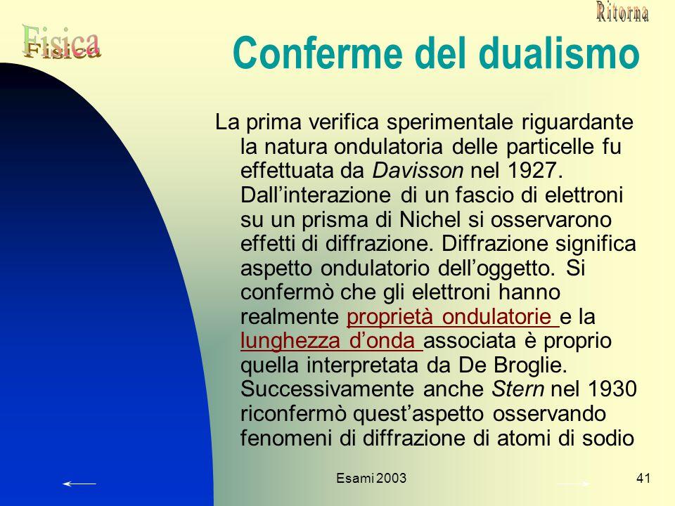 Esami 200341 Conferme del dualismo La prima verifica sperimentale riguardante la natura ondulatoria delle particelle fu effettuata da Davisson nel 1927.