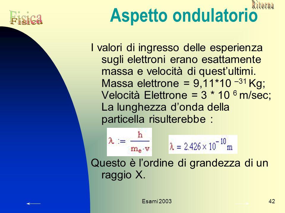 Esami 200342 Aspetto ondulatorio I valori di ingresso delle esperienza sugli elettroni erano esattamente massa e velocità di quest'ultimi.