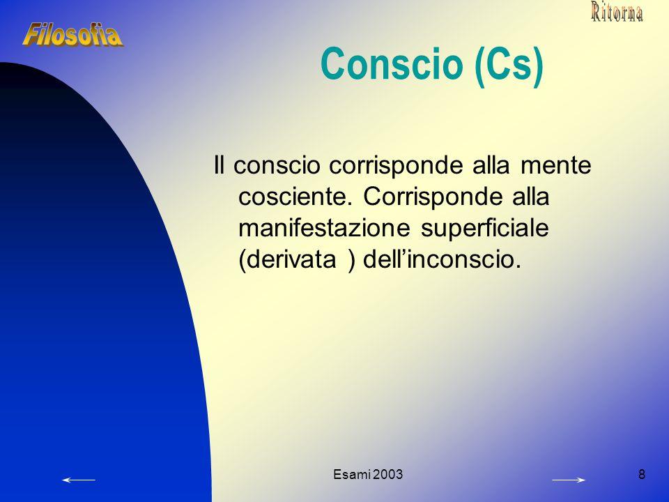 Esami 20038 Conscio (Cs) Il conscio corrisponde alla mente cosciente. Corrisponde alla manifestazione superficiale (derivata ) dell'inconscio.