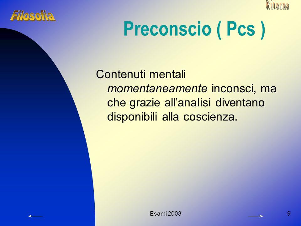 Esami 20039 Preconscio ( Pcs ) Contenuti mentali momentaneamente inconsci, ma che grazie all'analisi diventano disponibili alla coscienza.