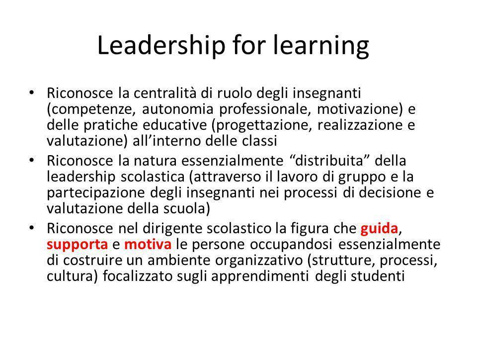 Leadership for learning Riconosce la centralità di ruolo degli insegnanti (competenze, autonomia professionale, motivazione) e delle pratiche educativ