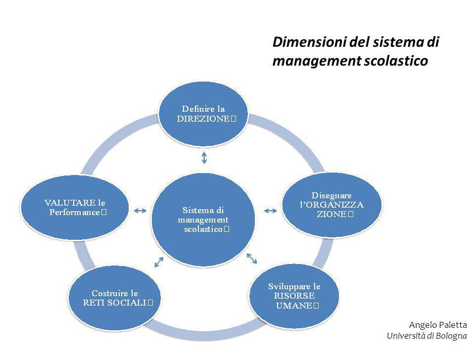Angelo Paletta Università di Bologna Dimensioni del sistema di management scolastico