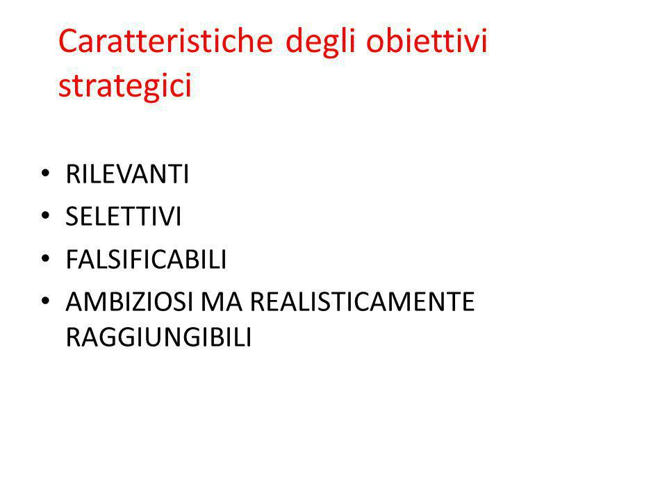 Caratteristiche degli obiettivi strategici RILEVANTI SELETTIVI FALSIFICABILI AMBIZIOSI MA REALISTICAMENTE RAGGIUNGIBILI