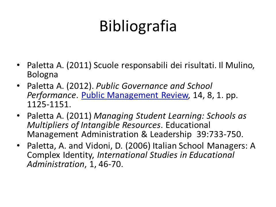 Bibliografia Paletta A. (2011) Scuole responsabili dei risultati. Il Mulino, Bologna Paletta A. (2012). Public Governance and School Performance. Publ
