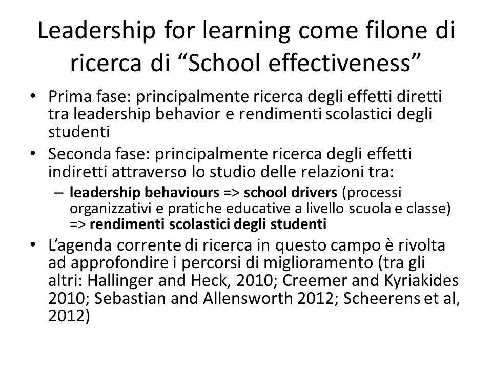 """Leadership for learning come filone di ricerca di """"School effectiveness"""" Prima fase: principalmente ricerca degli effetti diretti tra leadership behav"""