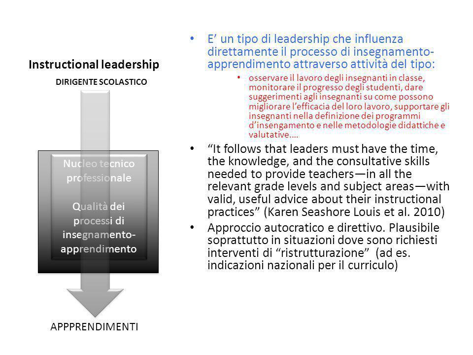 Instructional leadership E' un tipo di leadership che influenza direttamente il processo di insegnamento- apprendimento attraverso attività del tipo: