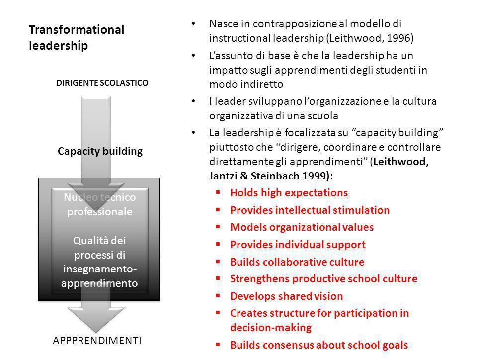Transformational leadership Nasce in contrapposizione al modello di instructional leadership (Leithwood, 1996) L'assunto di base è che la leadership h