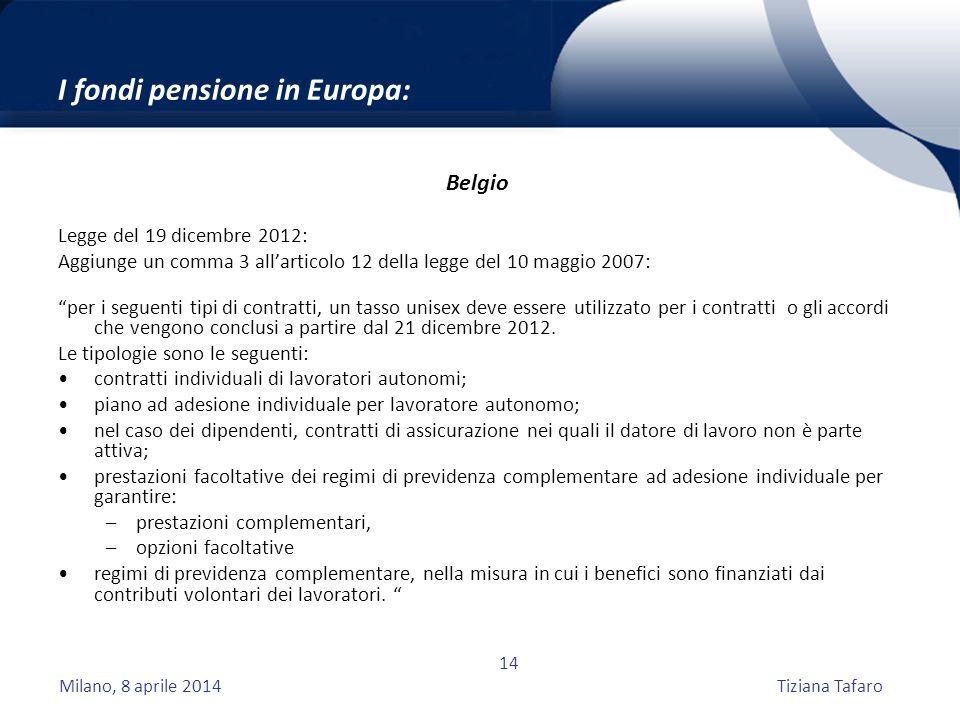 Milano, 8 aprile 2014Tiziana Tafaro 14 I fondi pensione in Europa: Belgio Legge del 19 dicembre 2012: Aggiunge un comma 3 all'articolo 12 della legge del 10 maggio 2007: per i seguenti tipi di contratti, un tasso unisex deve essere utilizzato per i contratti o gli accordi che vengono conclusi a partire dal 21 dicembre 2012.
