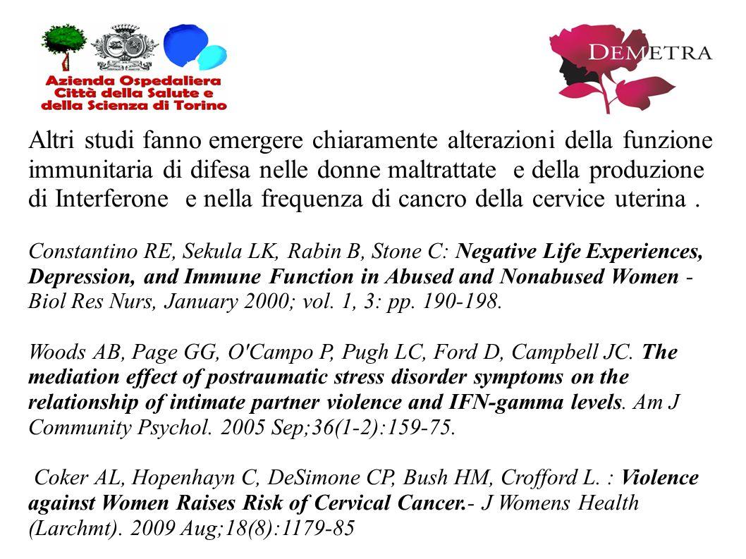 Altri studi fanno emergere chiaramente alterazioni della funzione immunitaria di difesa nelle donne maltrattate e della produzione di Interferone e nella frequenza di cancro della cervice uterina.