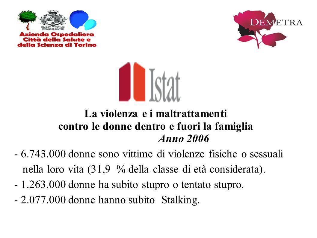 La violenza e i maltrattamenti contro le donne dentro e fuori la famiglia Anno 2006 - 6.743.000 donne sono vittime di violenze fisiche o sessuali nella loro vita (31,9 % della classe di età considerata).