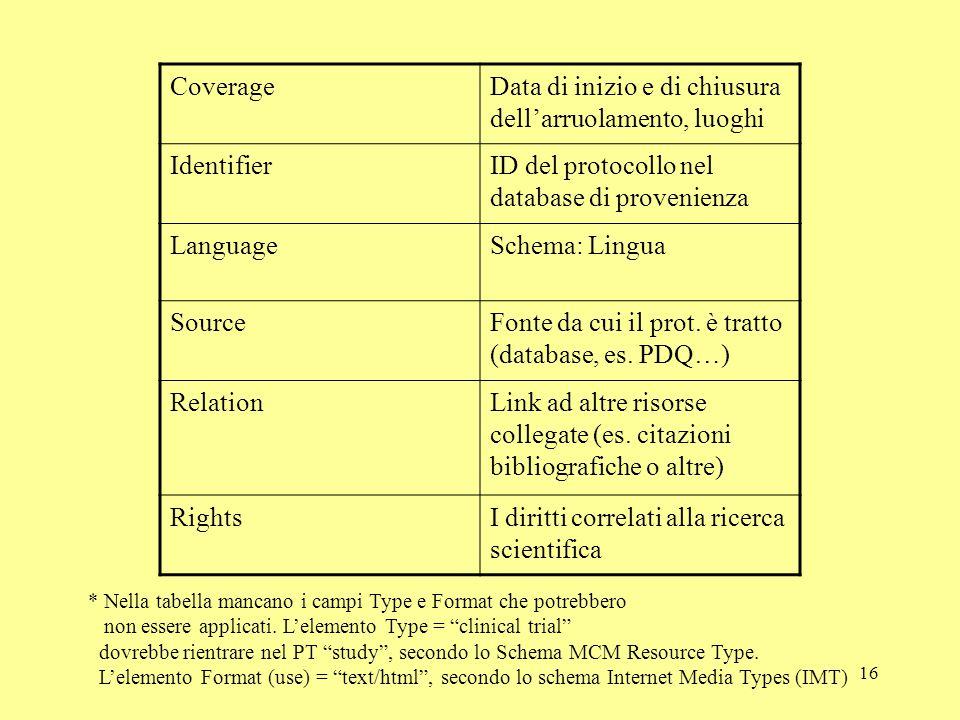 16 CoverageData di inizio e di chiusura dell'arruolamento, luoghi IdentifierID del protocollo nel database di provenienza LanguageSchema: Lingua Sourc